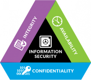 pic20-information-security